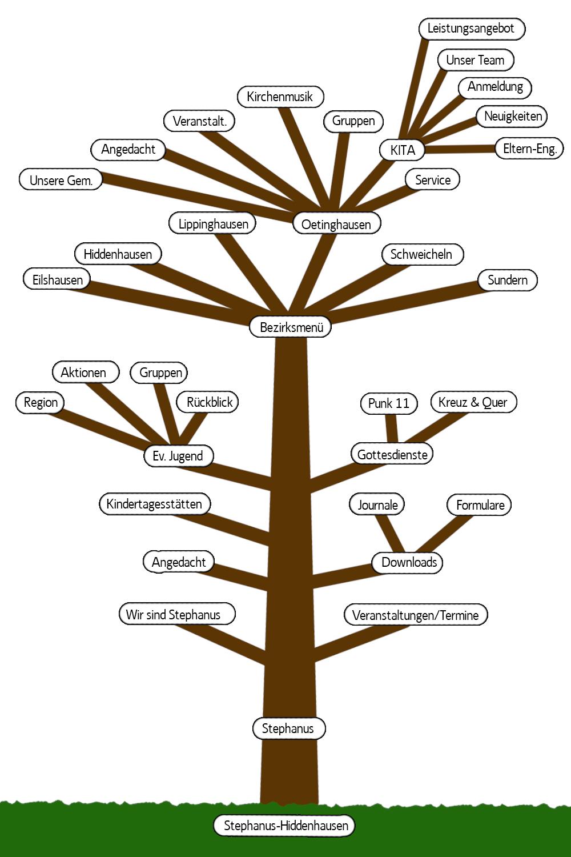 Seitenbaum2